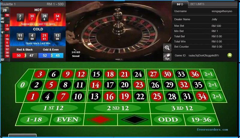 Roulette online là gì? và cách chơi hiệu quả nhất